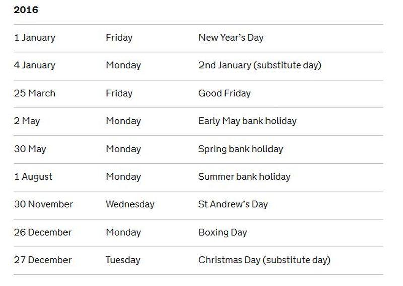 Bank_holiday_2016_Szkocja