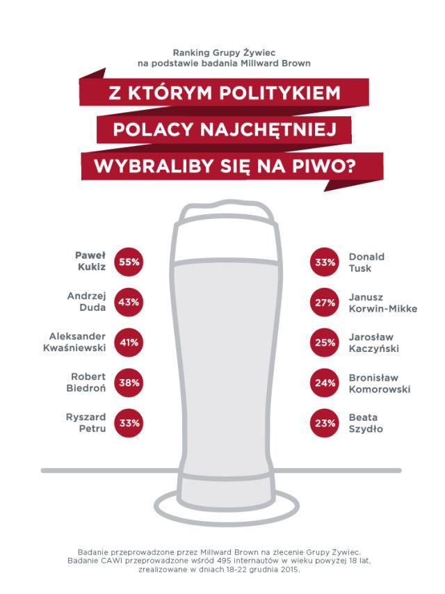 polacy_piwo