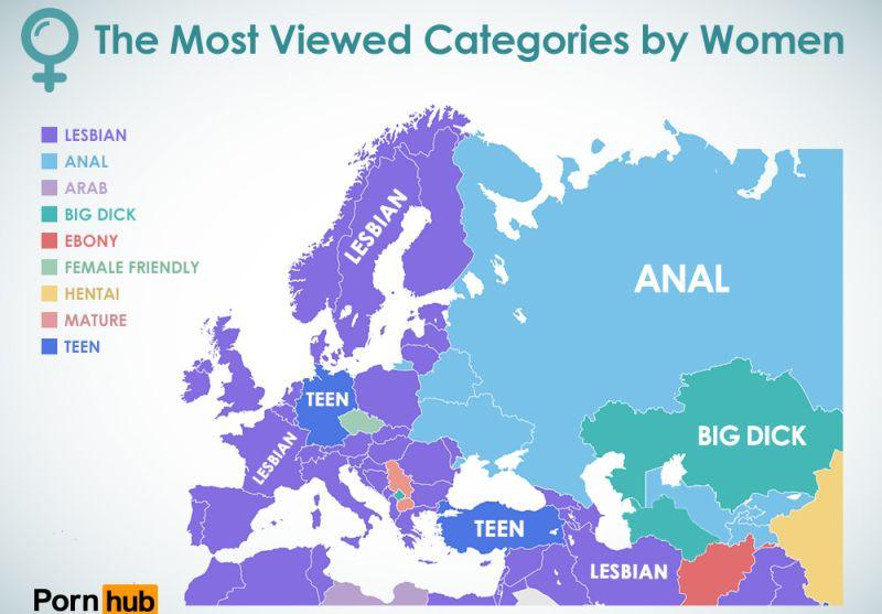 Najchętniej oglądane filmy porno według Europejek - podział na kategorie